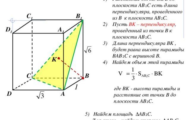 Определение расстояния от точки до плоскости с помощью объемов
