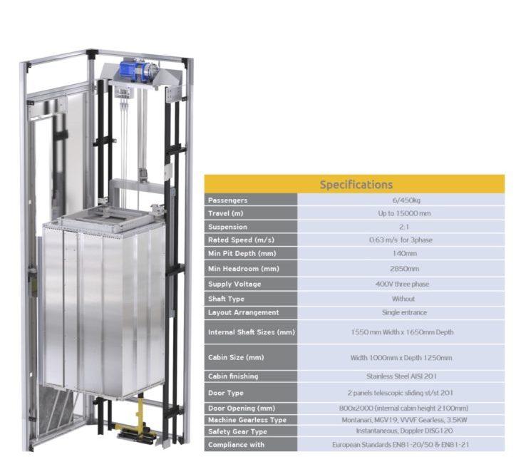 Появилась новая модель лифта от Европейского производителя лифтового оборудования Doppler